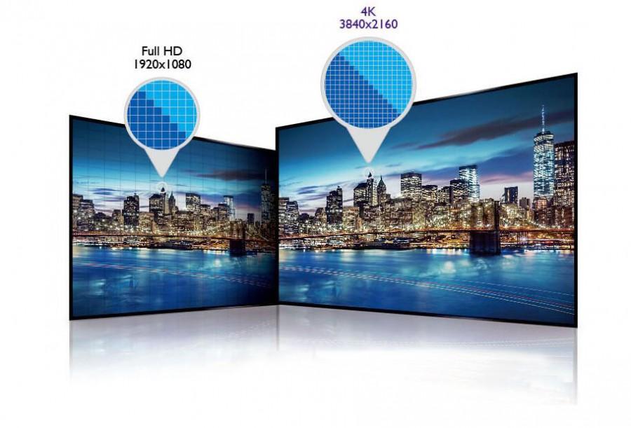 What is 4K UHD? 4K UHD vs. Full HD What's the difference? Real or Fake 4K?  What's the difference?