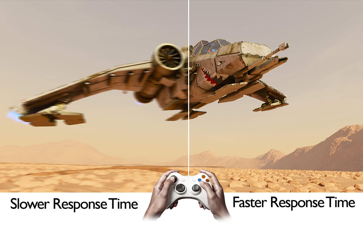 Faster response time with clear image and with no image smearing,4k gaming monitor