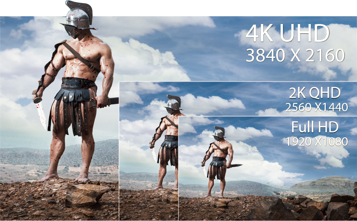 resolution 4k uhd 2k qhd 1080p fhd
