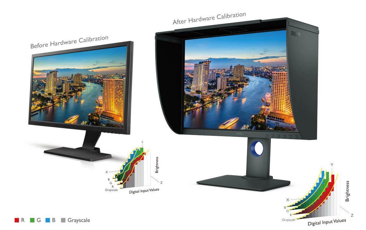 BenQ's Hardware Calibration technology can keep the displayed images consistent with the original content without being affected by graphic settings.