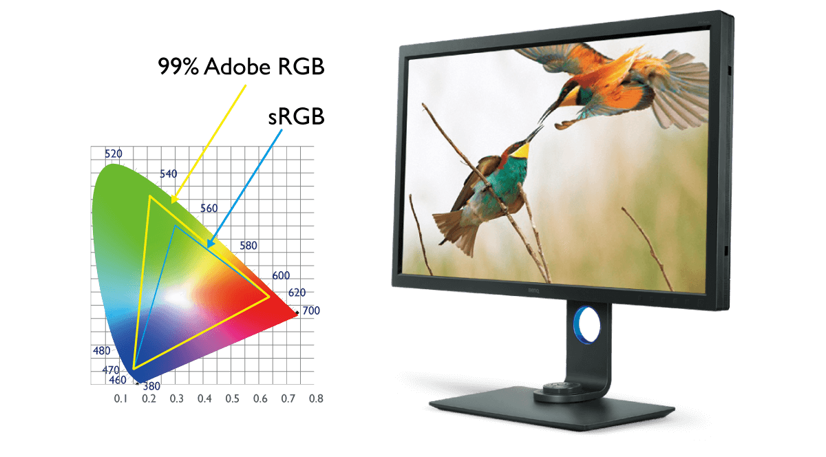 Adobe RGB color space offers a greater range of color reproduction for shades of blue and green, resulting in a more realistic color representation for outdoor and nature photography.