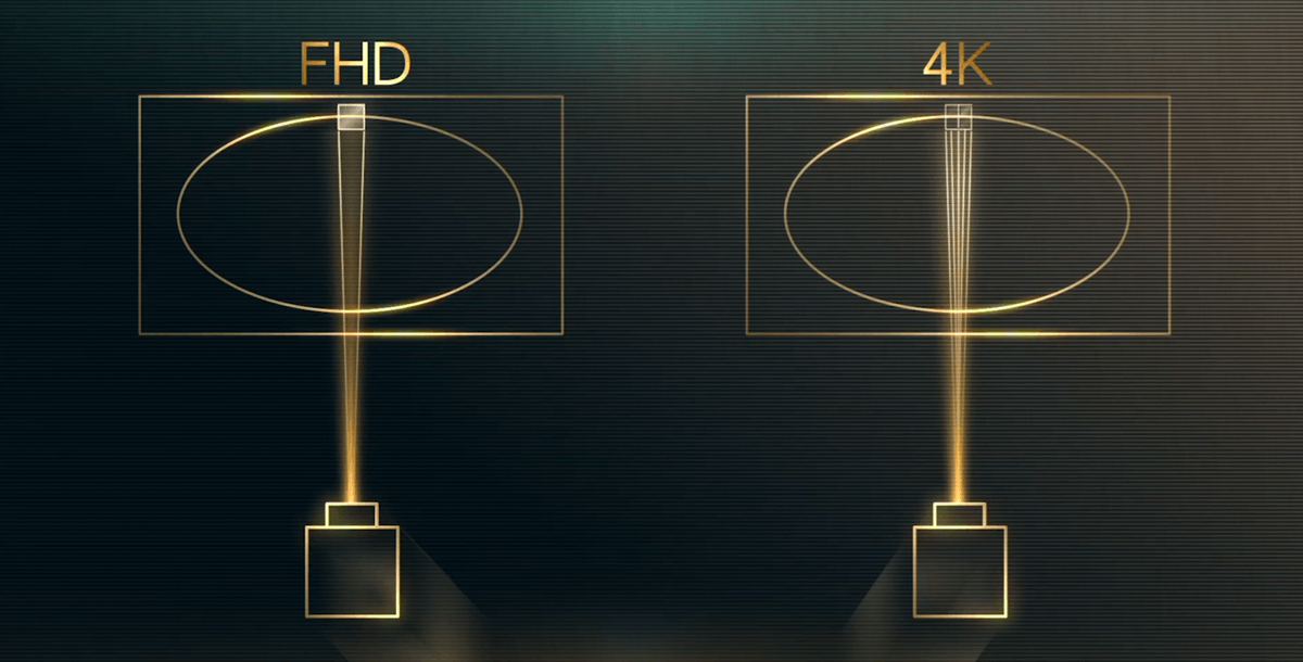 4K DLP Projection example