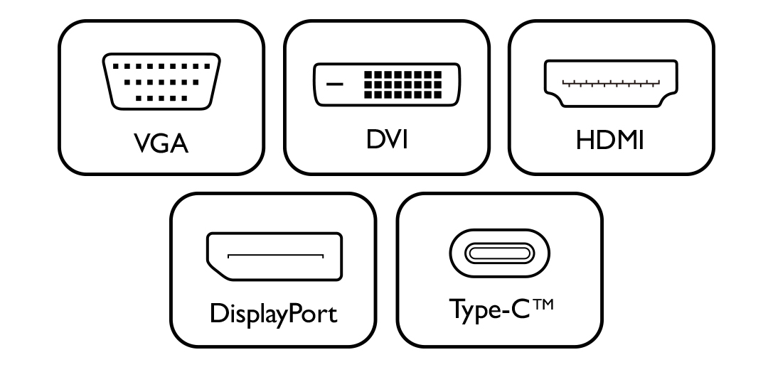 Common types of monitor ports including VGA, DVI, HDMI, DisplayPort, Type-C
