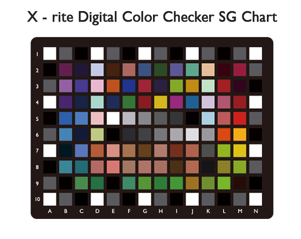figure6-2-x-rite-digital-colorchecker-sg-chart.