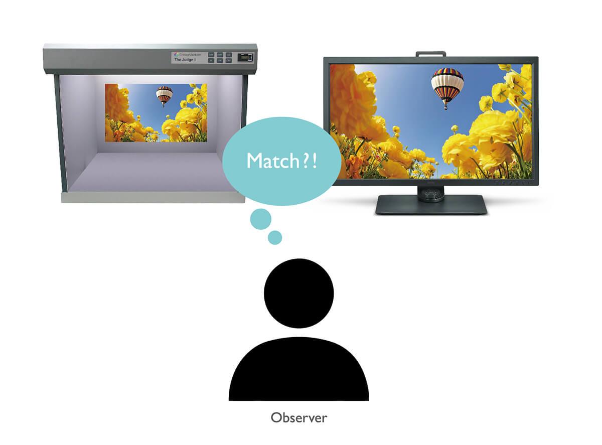 Projektörler BenQ: özellikler, yorumlar, kullanıcı kılavuzu, kurulum
