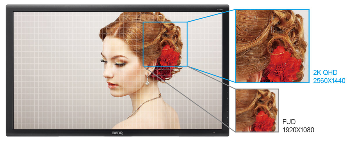Resolution of 2K QHD monitor screen showing sharper detail than FHD