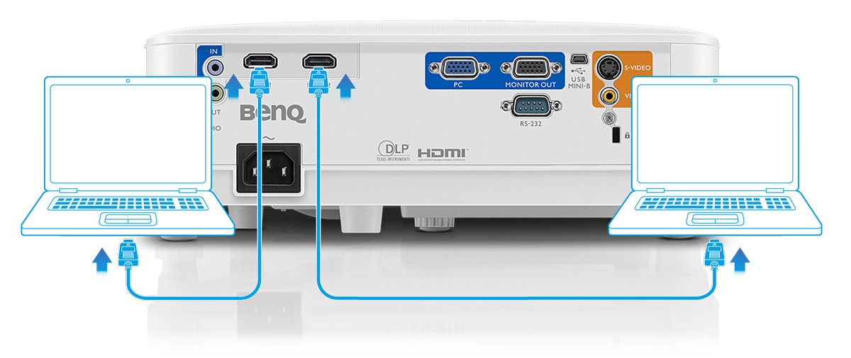 Duel HDMI