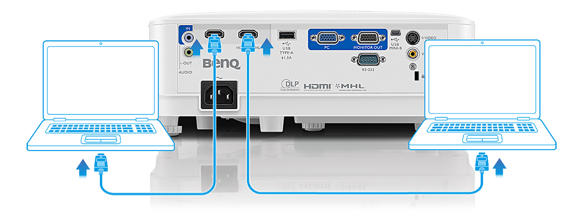 ms610 Duel HDMI Imputs