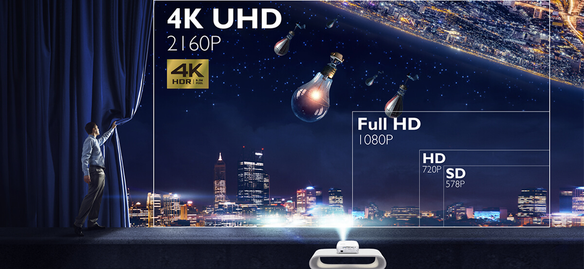 Cityscape showing benefits of 4K projector over lower resolution.