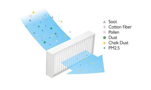 BenQ Dust GuardTM technology built in BenQ DX808ST XGA DLP Dust proof Projector can help filter out 90% of particles.