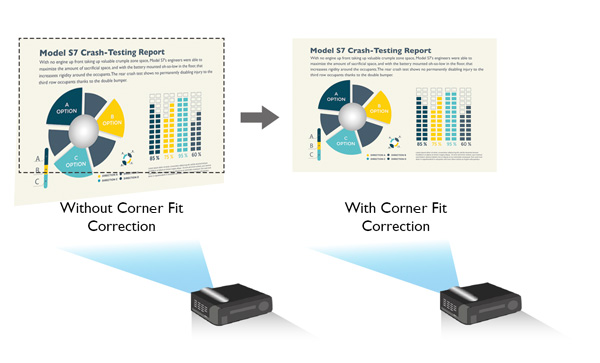 BenQ LH720 1080P BlueCore Laser Projector's corner fit correction function ensures perfectly aligned image geometry.