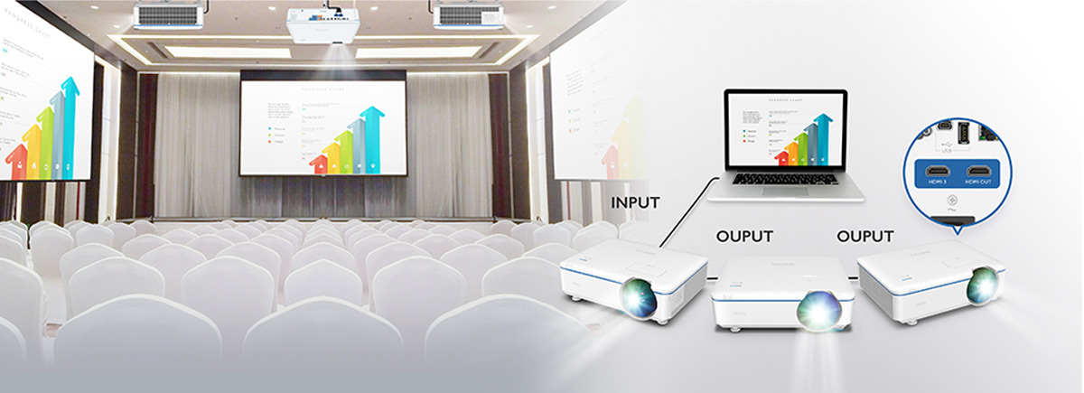 BenQ LU950 WUXGA Bluecore Laser Conference Room projector with digital hdmi output enables multi-screen projection.