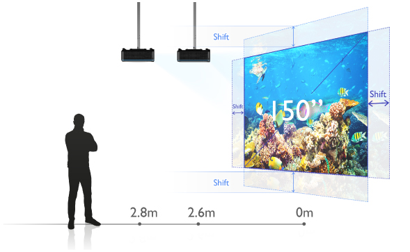 Big Zoom and Lens Shift for Flexible Installation
