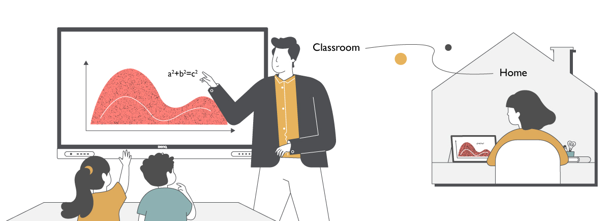 Hybrid learning instruction with both in-class and remote learners